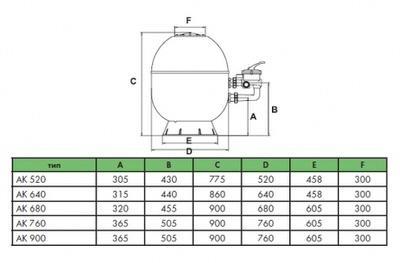 фильтрационная емкость kripsol artik 760 мм. - 22.5 м3/час Kripsol (Испания) фильтровальные емкости