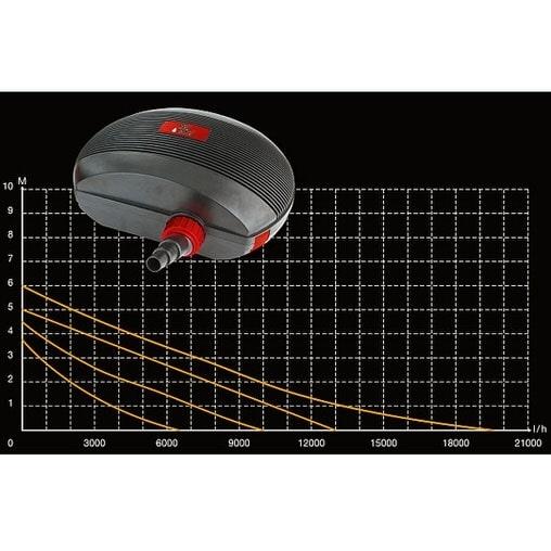 Насос для пруда AquaKing Red Label AСP-6500 c регулятором