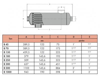 теплообменник для бассейна secespol b130.ff - 38 квт трубчатый Secespol (Польша) теплообменник для бассейна