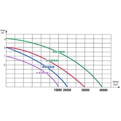 Насос для пруда EnjoyRoyal ACP(631) 20000 c регулятором