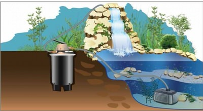напорный фильтр velda clear control 75 Velda (Нидерланды) напорные фильтры для прудов