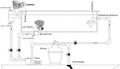 скиммер kripsol standart (под плитку) Kripsol (Испания) скиммеры