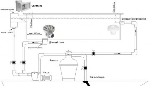 форсунка стеновая kripsol (под лайнер) Kripsol (Испания) возвратные форсунки