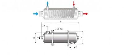теплообменник для бассейна pahlen maxi-flow - 40 квт трубчатый Pahlén (Швеция) теплообменник для бассейна