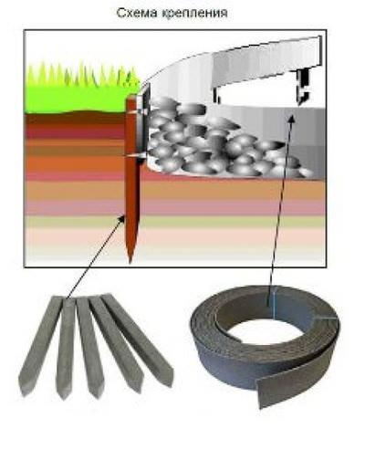 кромка формообразующая kapaflex Kapaflex (Польша) кромка формообразующая