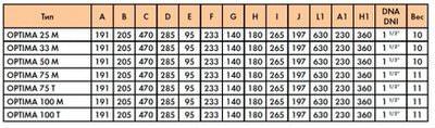 насос для бассейна saci magnus 4- 400,- 56 м3/час Saci (Испания) насосы для бассейна