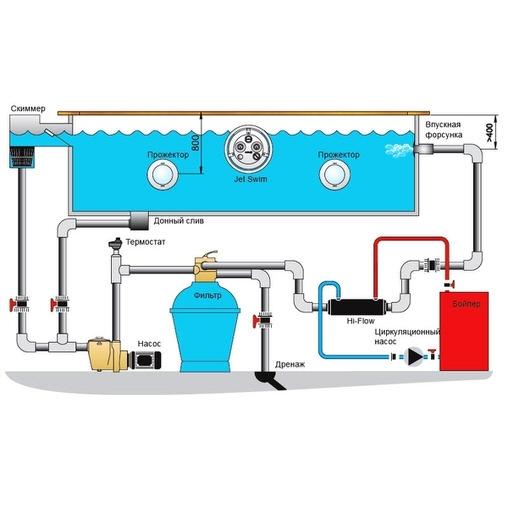 теплообменник для бассейна pahlen hi-flow - 13 квт. спиральный Pahlén (Швеция) теплообменник для бассейна