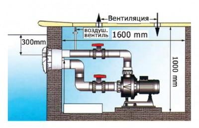 система противотечение k-jet calipso - 70 м3/час Kripsol (Испания) системы противотечения