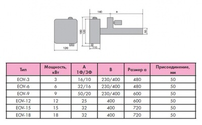 электронагреватель для бассейна еоv - 15 квт EOV (Чехия) электронагреватель для бассейна
