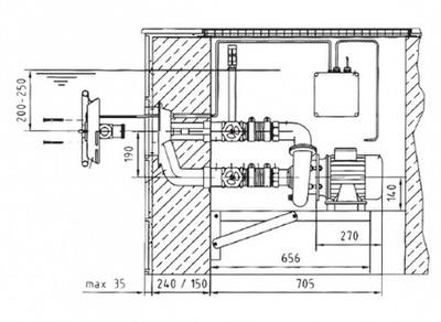 система противотечение fitstar taifun - 65 м3/ч Fitstar (Германия) системы противотечения