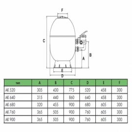 фильтрационная емкость kripsol artik 900 мм. - 31.5 м3/час Kripsol (Испания) фильтровальные емкости