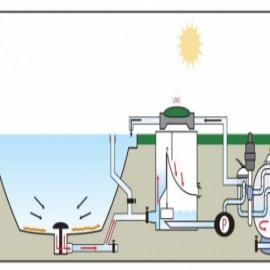 донный забор yamitsu bottom drain 110 mm Yamitsu (Англия) донные заборы и префильтры