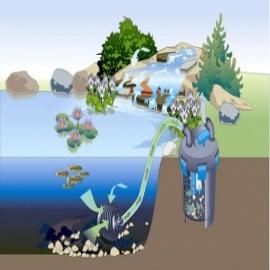 напорный фильтр для пруда pontec pondopress 15000 Pontec (Германия) напорные фильтры для прудов