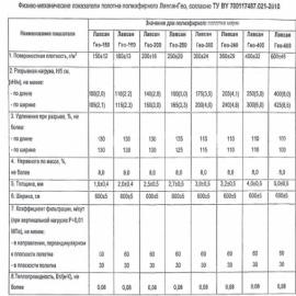 геотекстиль  лавсангео 100 г/м2 Могилевхимволокно (Беларусь) геотекстиль для пруда