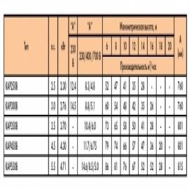 насос для бассейна kripsol ka 450 t - 67 м3/час Kripsol (Испания) насосы гидромассажа, противотока