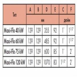 теплообменник для бассейна pahlen maxi-flow - 120 квт трубчатый Pahlén (Швеция) теплообменник для бассейна