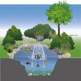 антиобледенитель для пруда oase icefree 4 seasons Oase (Германия) нагреватели для пруда