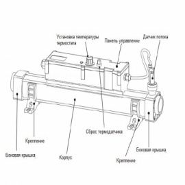 электронагреватель для бассейна elecro - 12 квт Elecro engineering (Англия) электронагреватель для бассейна