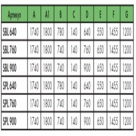 фильтрационная емкость kripsol san sebastian 760 мм - 18 м3/час Kripsol (Испания) фильтровальные емкости